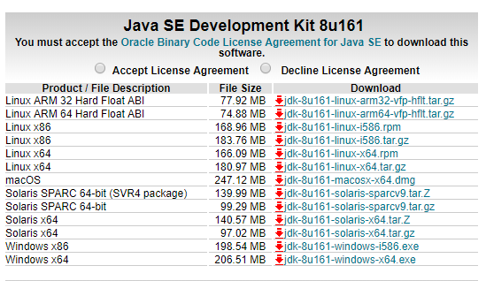 Java JDK 8 Download